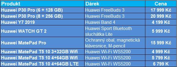 E-shop Huawei v květnu láká na dárky k nákupu i slevy